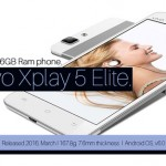 SEE THE WORLD'S FIRST 6GB RAM PHONE, THE VIVO XPLAY 5 ELITE